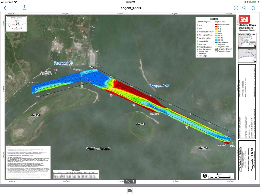 Shallotte's Inlet Hydrologic Maps