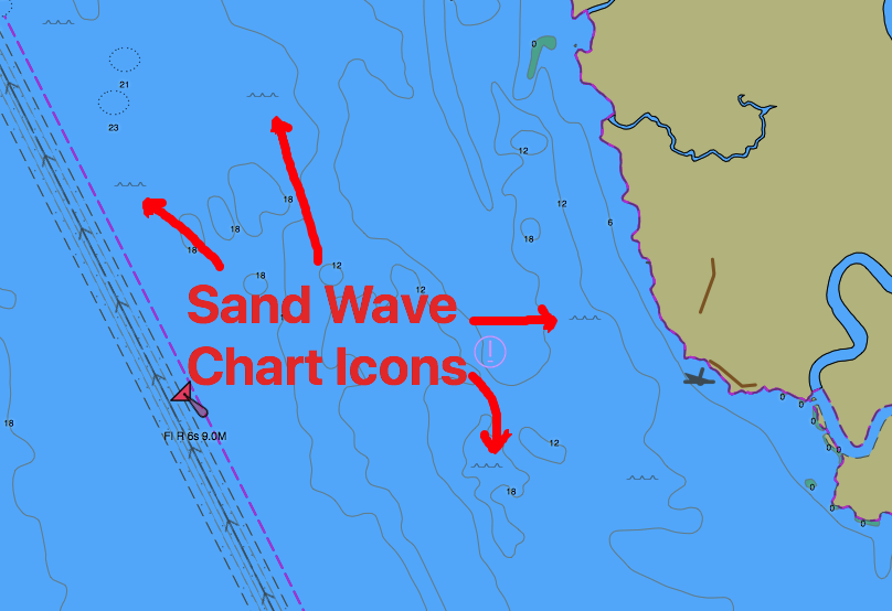 Sand Waves Chart