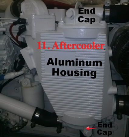 Turbo Aftercooler Maintenance