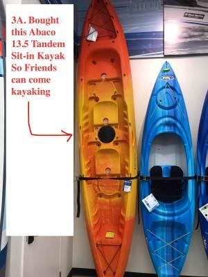 Abaco 13.5 Tandem Kayak